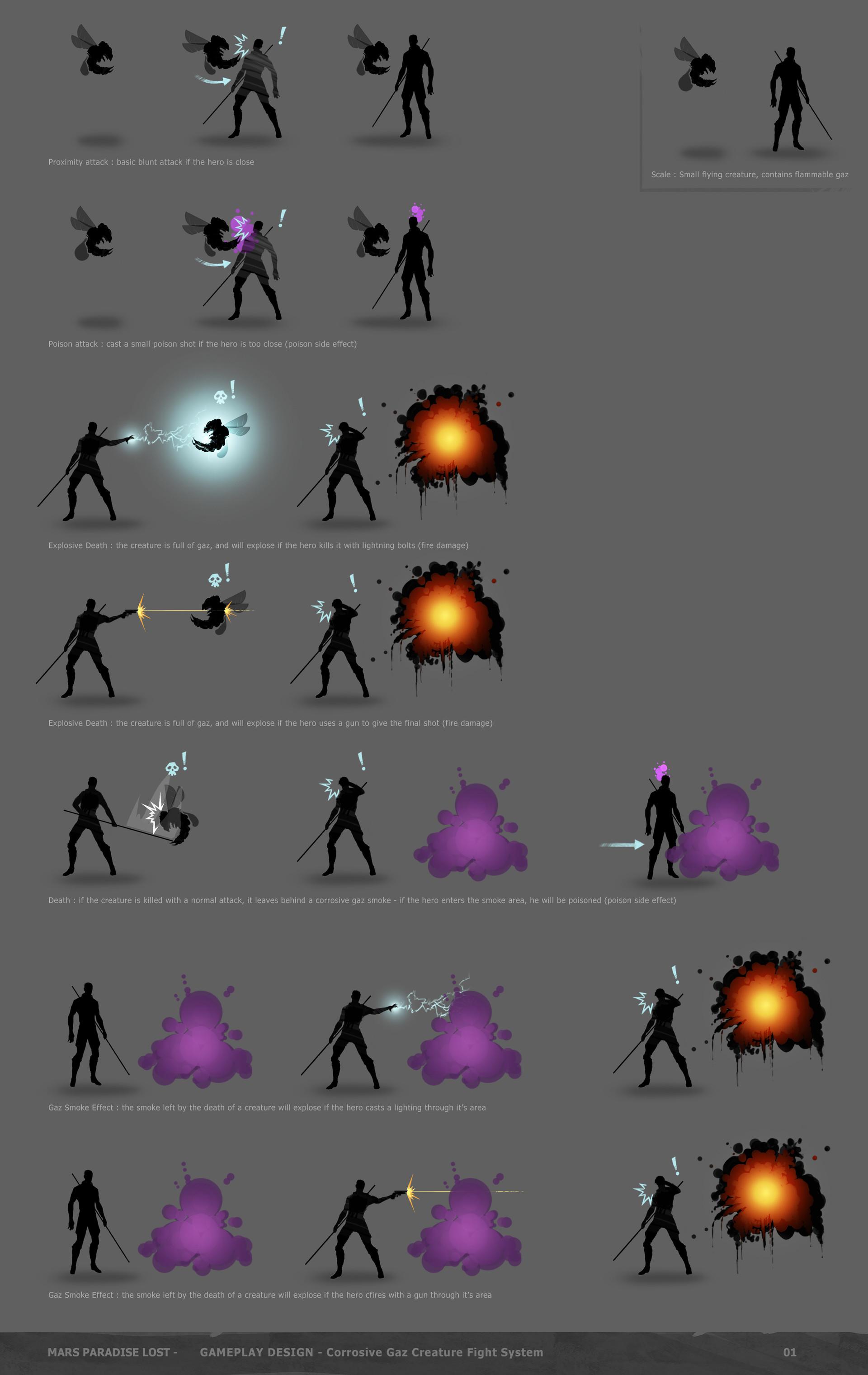 Alexandre chaudret mars2 gameplaydesign creature03