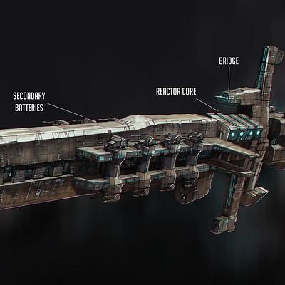 Kelvin liew rail gun cruiser