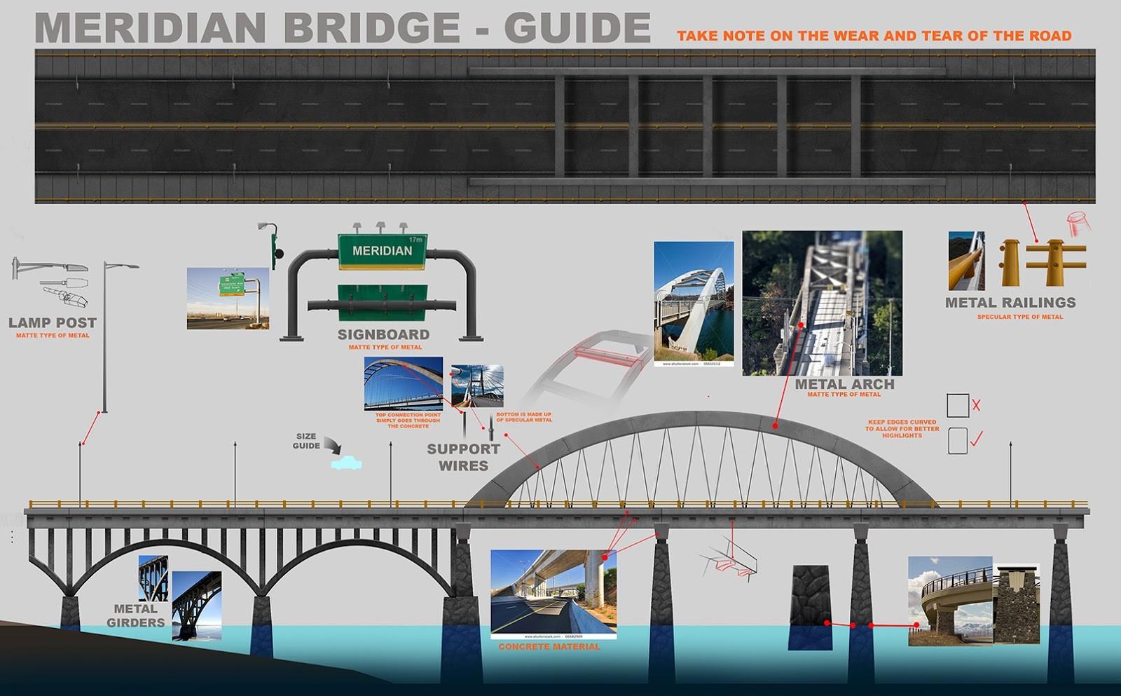 Jose cua bridge guide