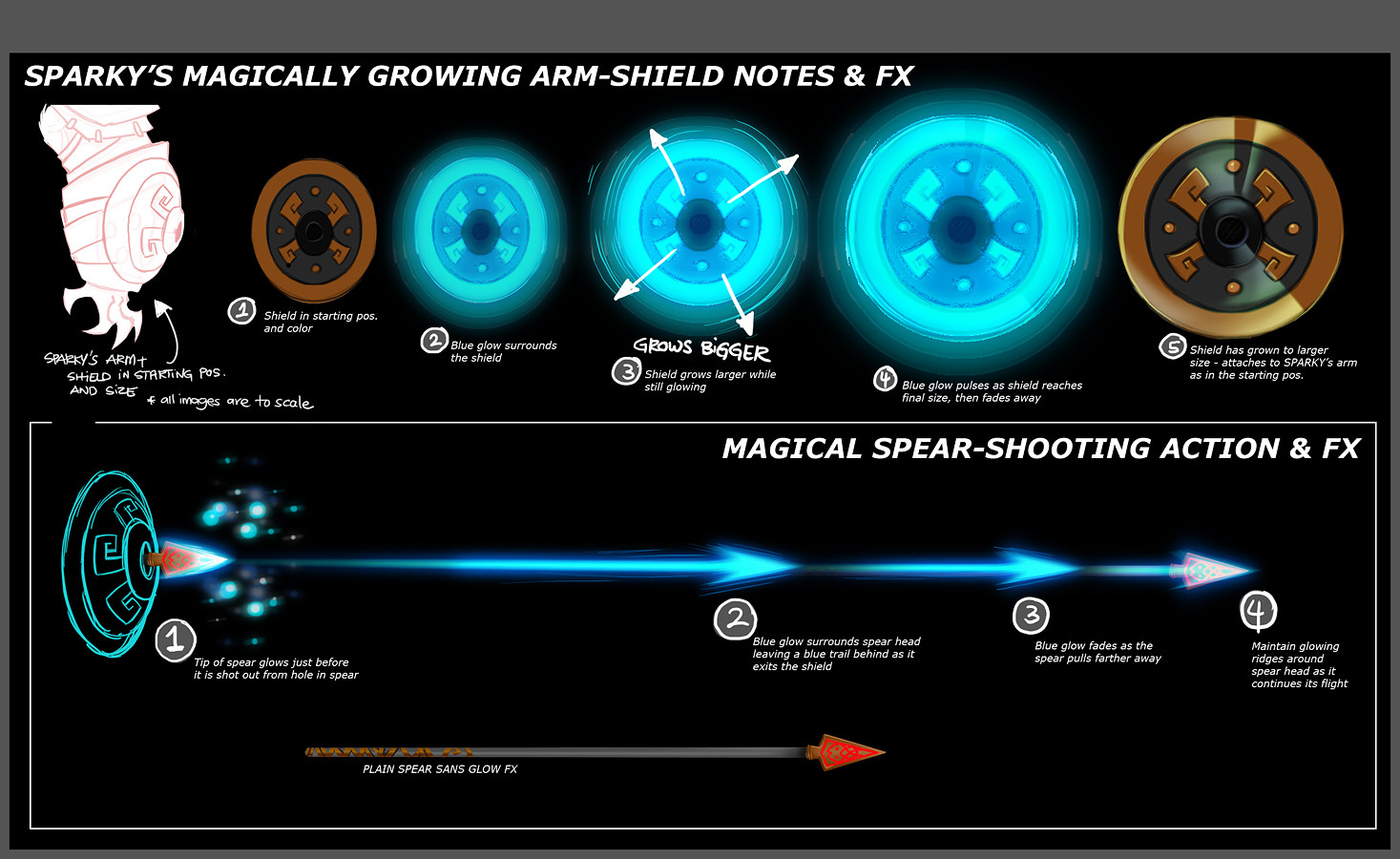 Jose cua sparky weapons2