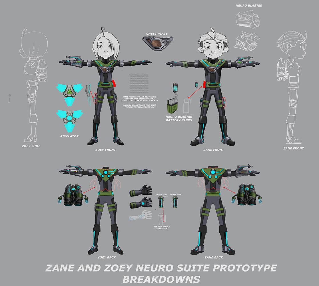 Jose cua neuro suite prototype breakdowns
