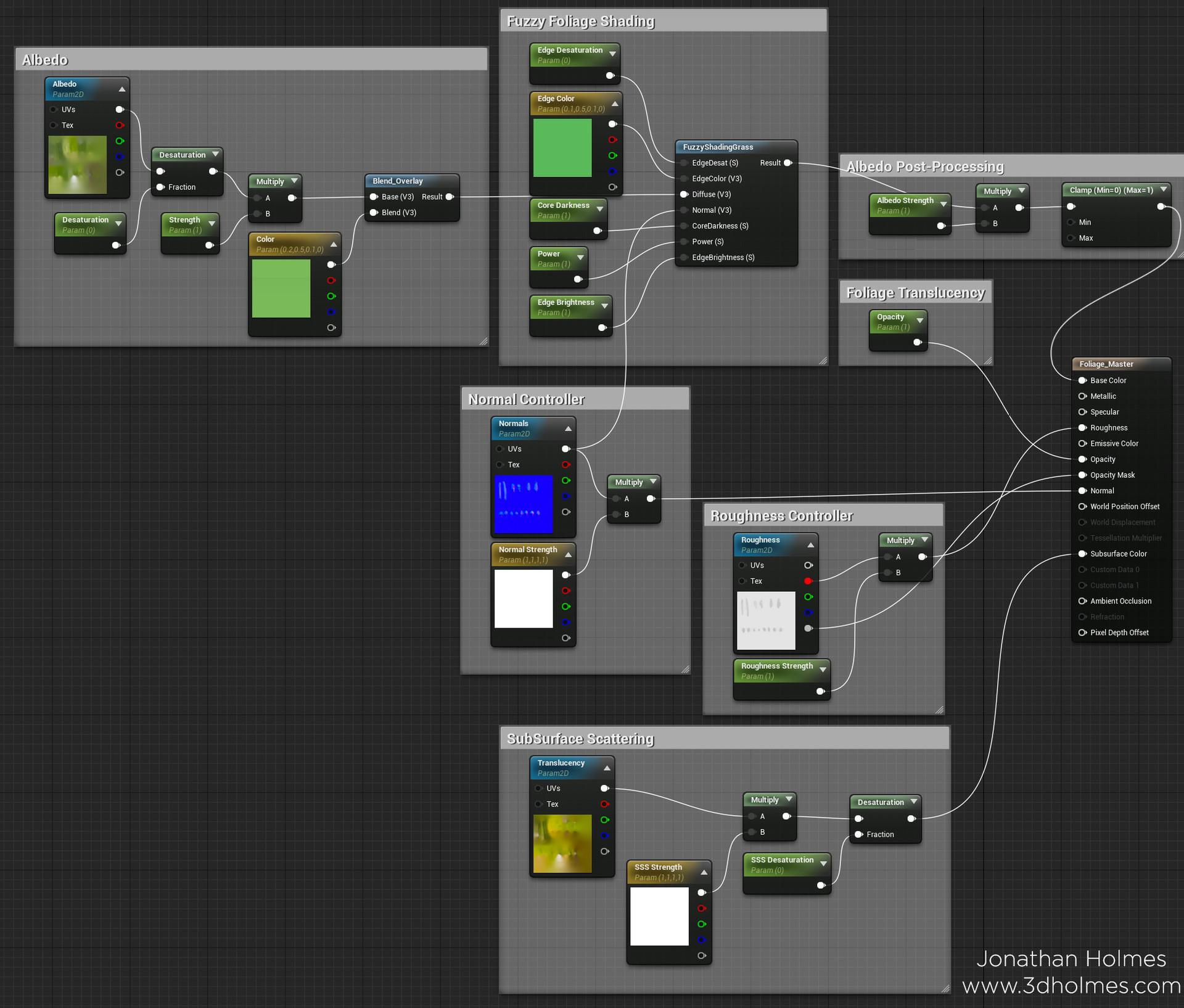 ArtStation - Megascans / Unreal Engine 4 Workshop, Jonathan Holmes