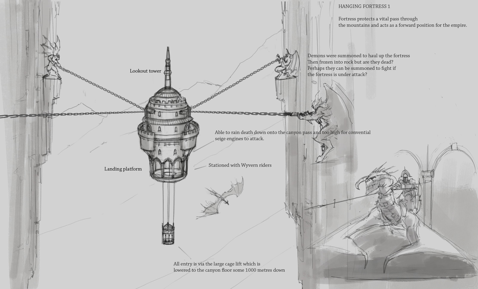 Initial ideas sketches