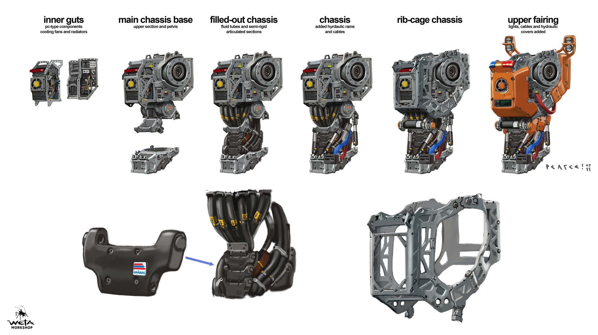 Weta workshop design studio 2035el droidtorsobreakdown21 7 11cp