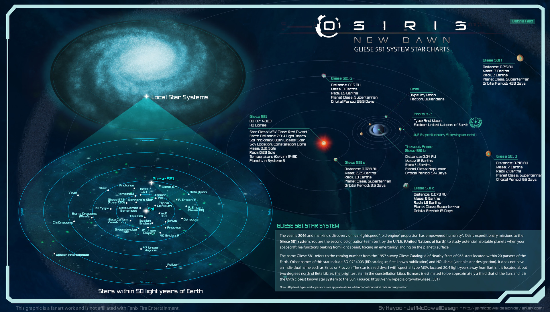 Jeff mcdowall osiris new dawn gliese star system final