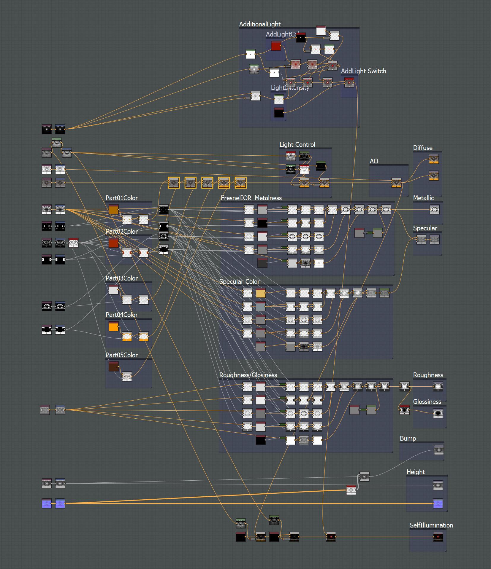 Substance Designer 5 Tree