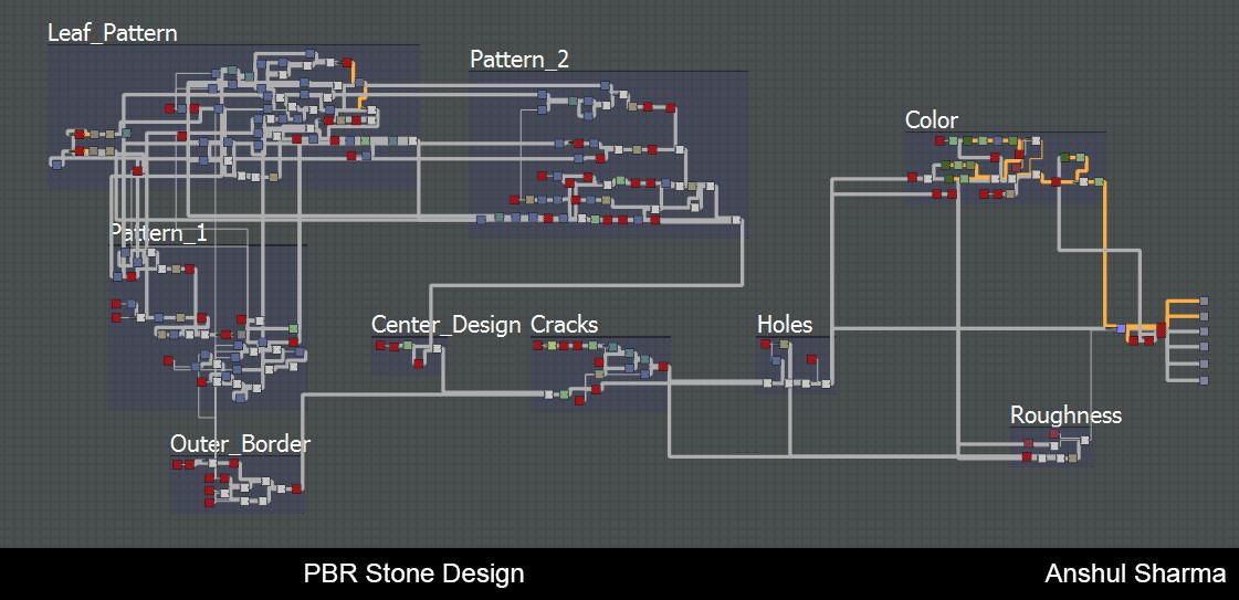 Anshul sharma stonedesign 5