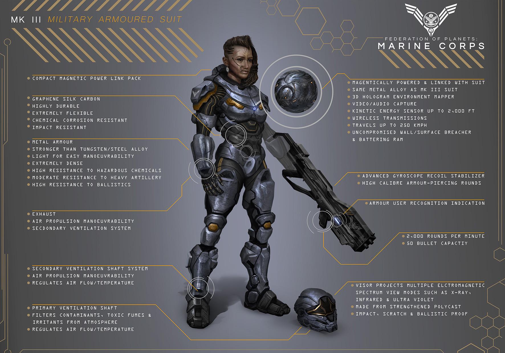 Artstation Futuristic Marine Woman Concept Sci Fi Carl Ellis