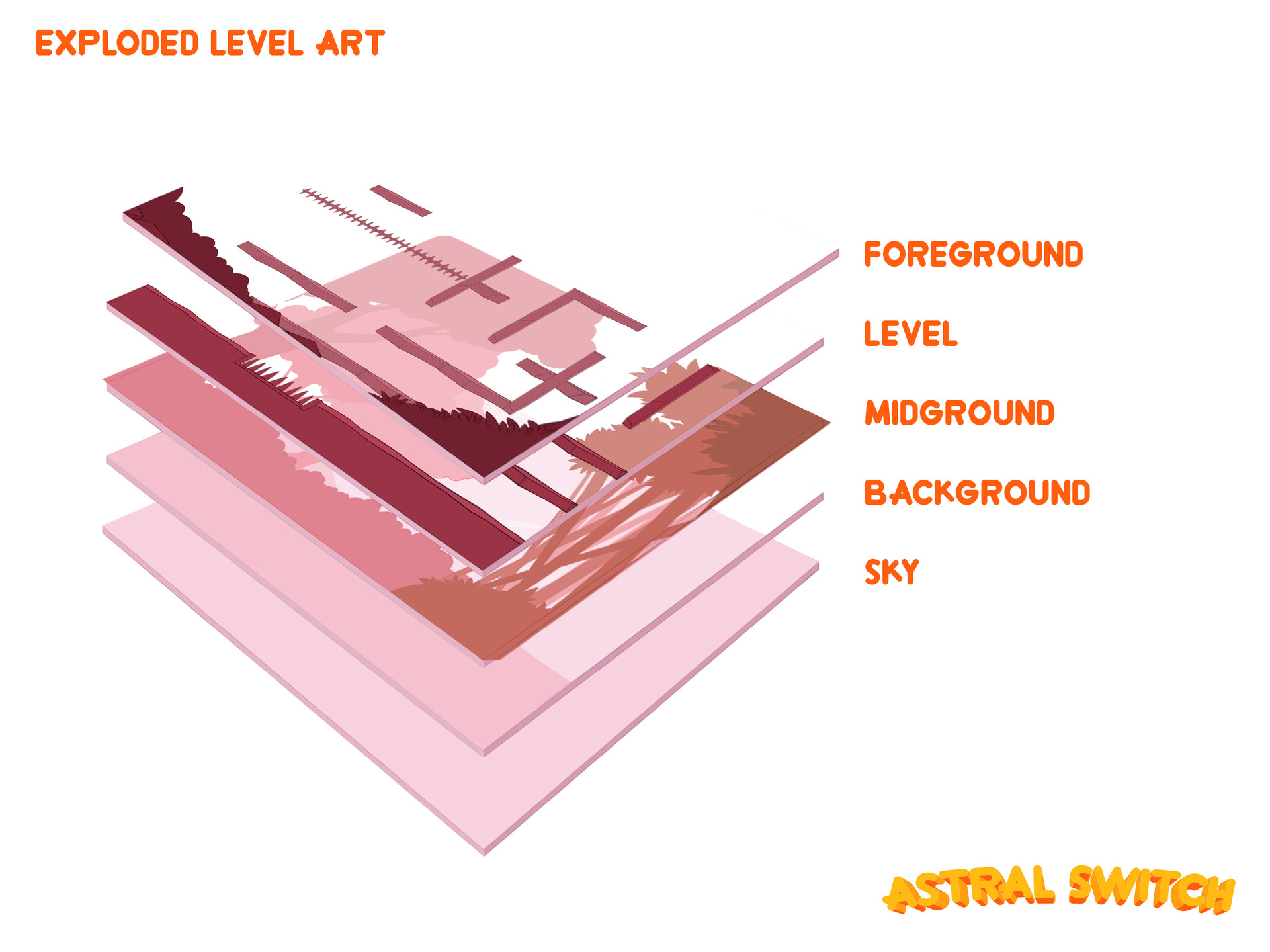 Layered level art allowing for parralax, shown below