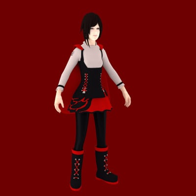 Andrew wilkins ruby alt outfit getting close real close 2