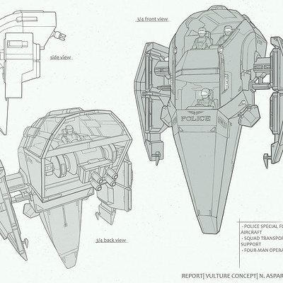 Nikolay asparuhov report vulture concept copy