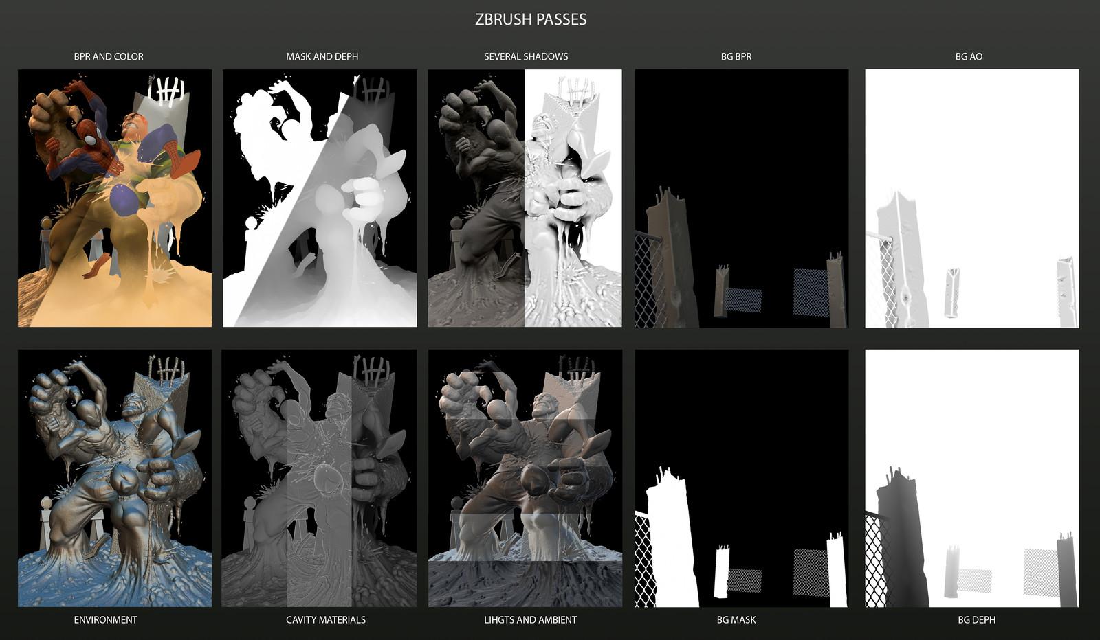 Zbrush passes