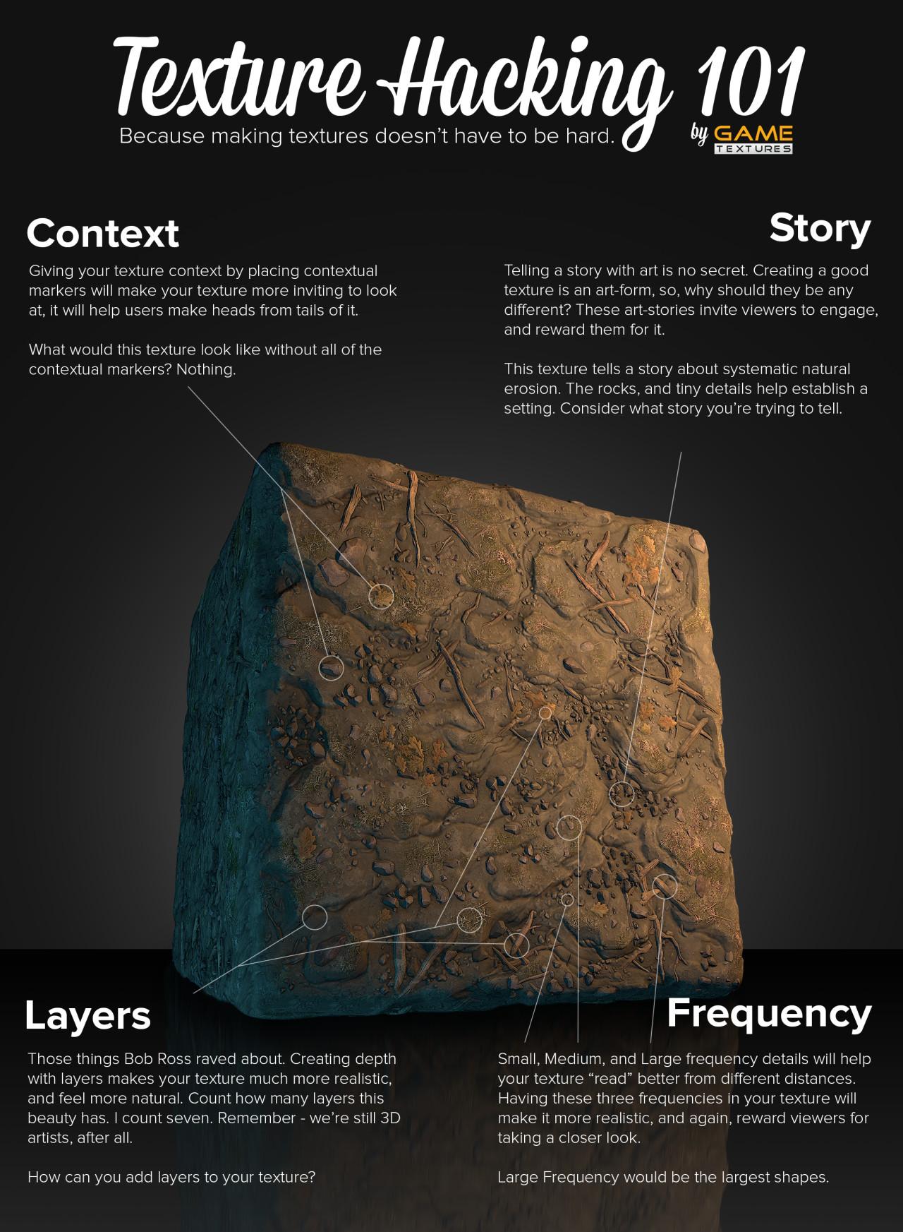Tanner Kalstrom - Texture Hacking 101