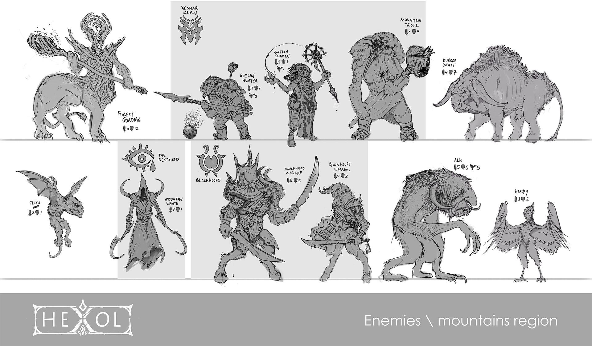 Yaron granot sketches2