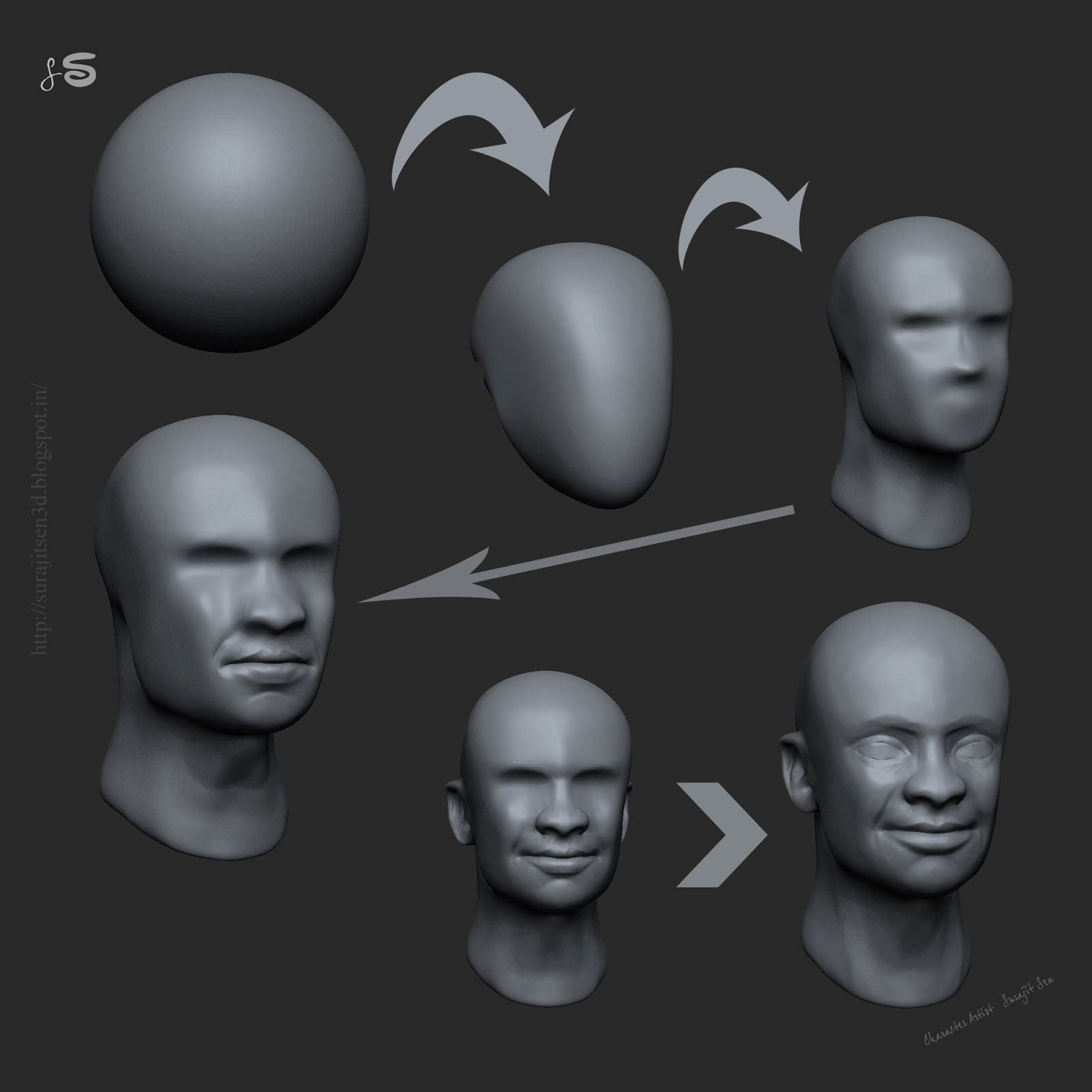 I created the basic blocking clay sculpting in ZBrush. With a sphere I started ,and continued creating the basic form of the head. Please visit my blog  http://surajitsen3d.blogspot.in/2017/01/nubia-cinematic-character-real-time_29.html