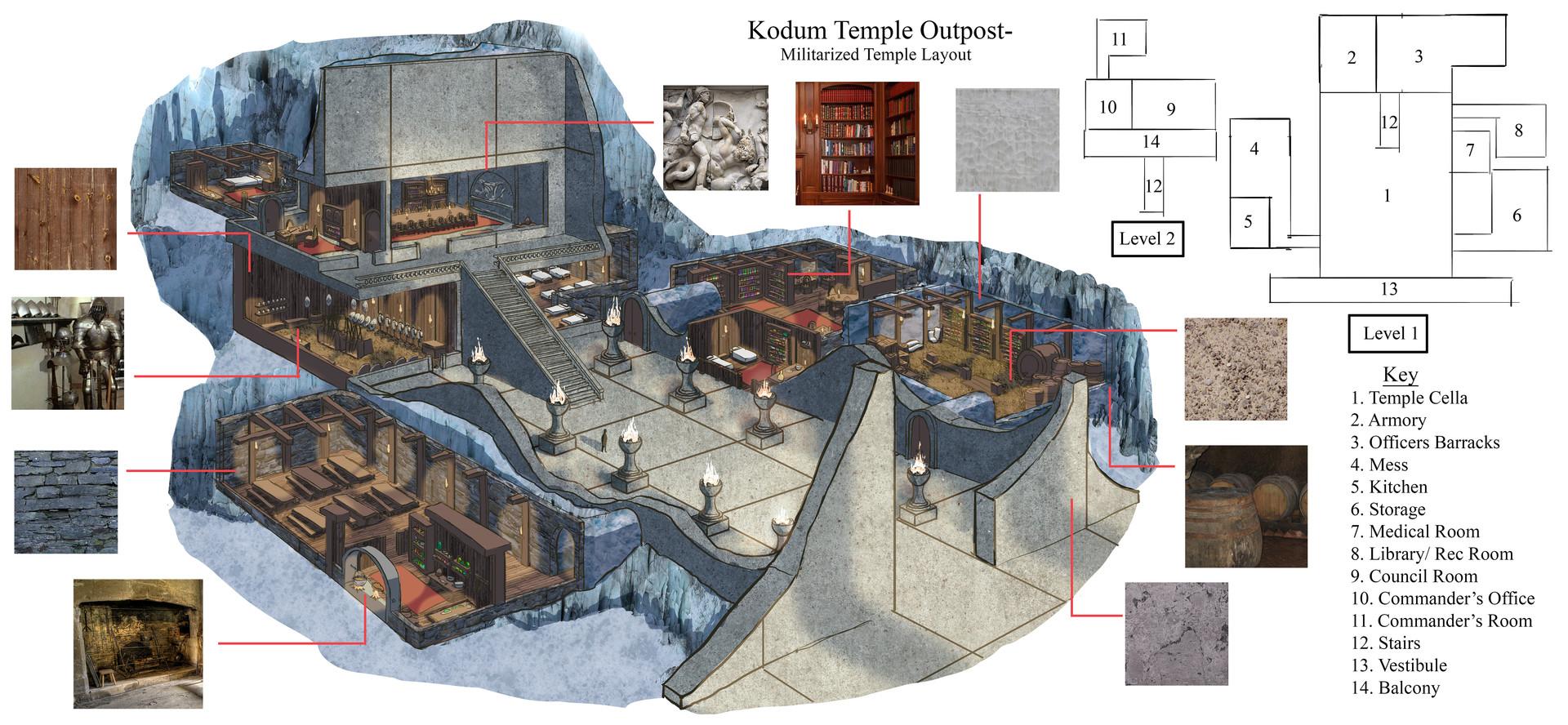 Matthew trickel templepage web