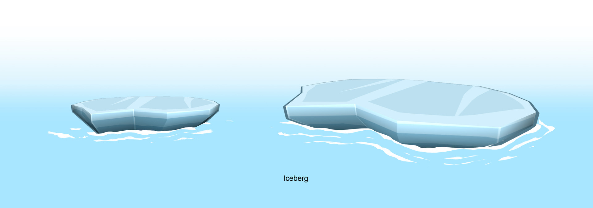 Iceberg Model and texture