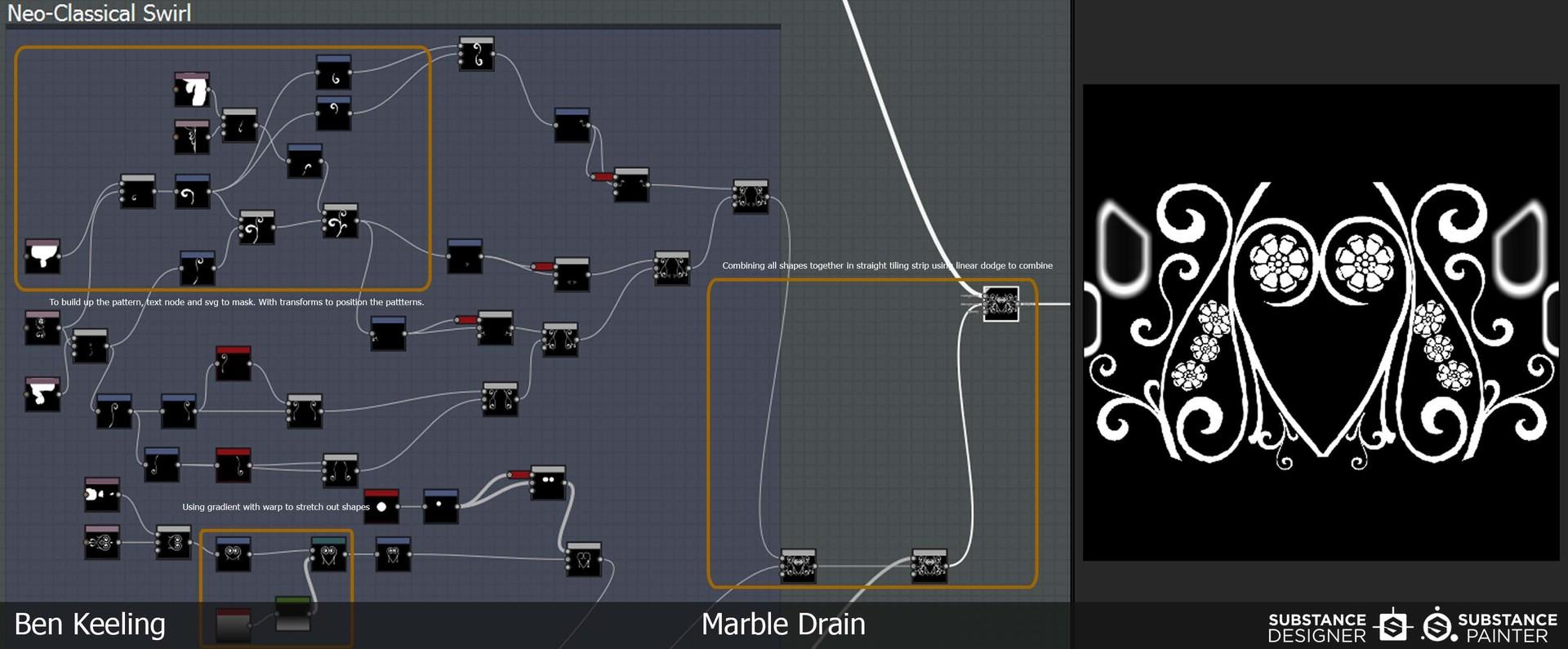Ben keeling ep marbledrain render graphbreakdown1