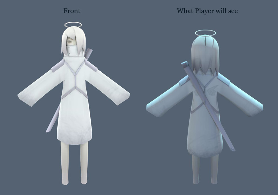 In Game Characters / props