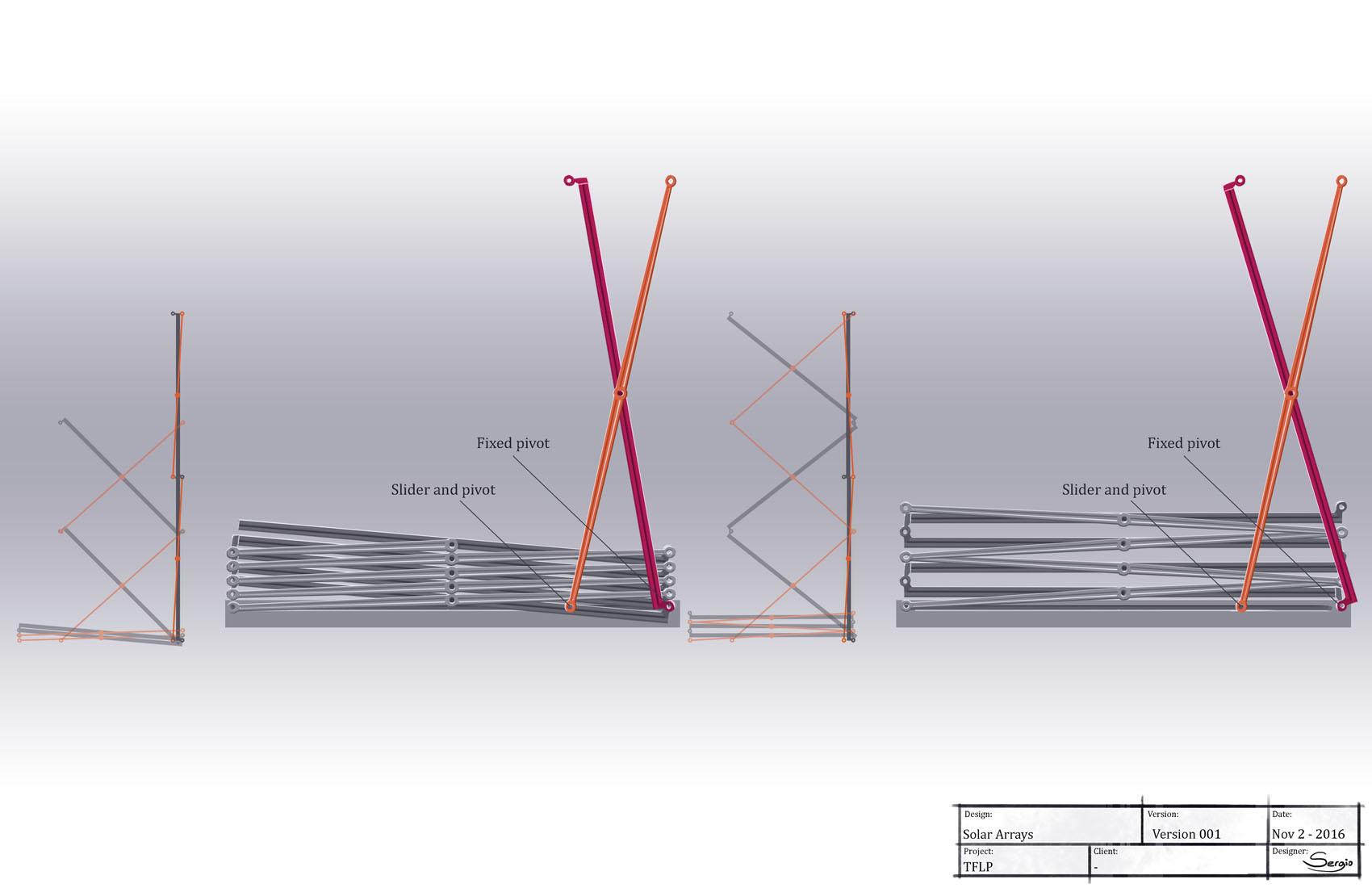 Sergio botero tflp ipv solar arrays sketch