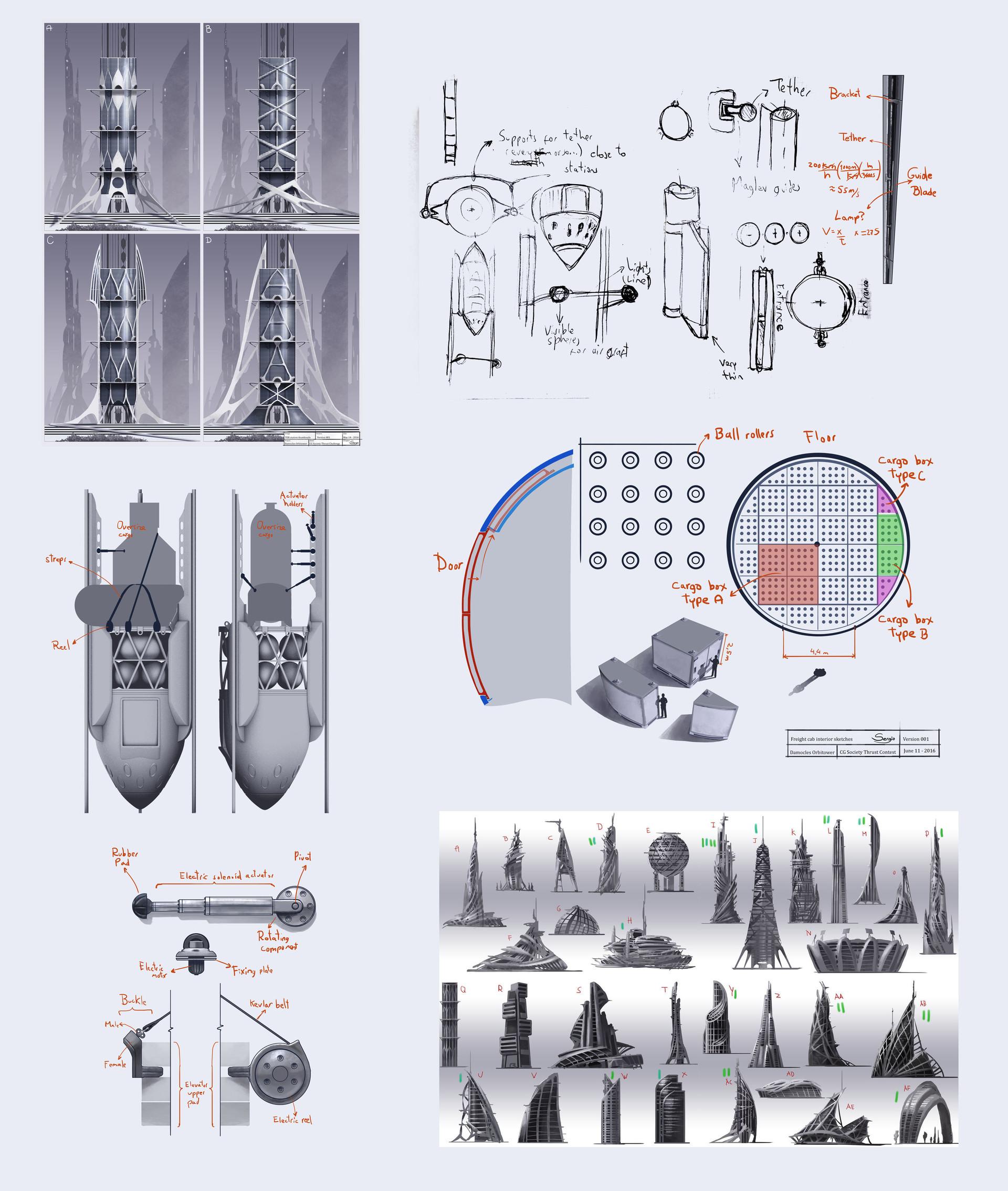 Sergio botero tflp damocles concept 3
