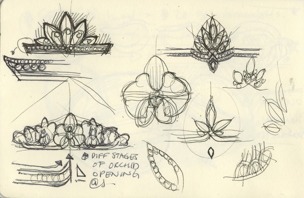 Jewellery sketch direction