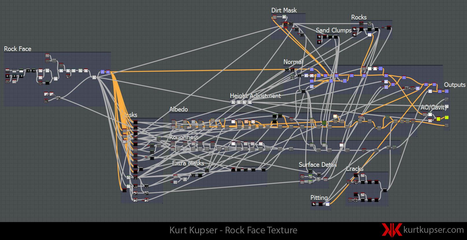 Kurt kupser rockface 06
