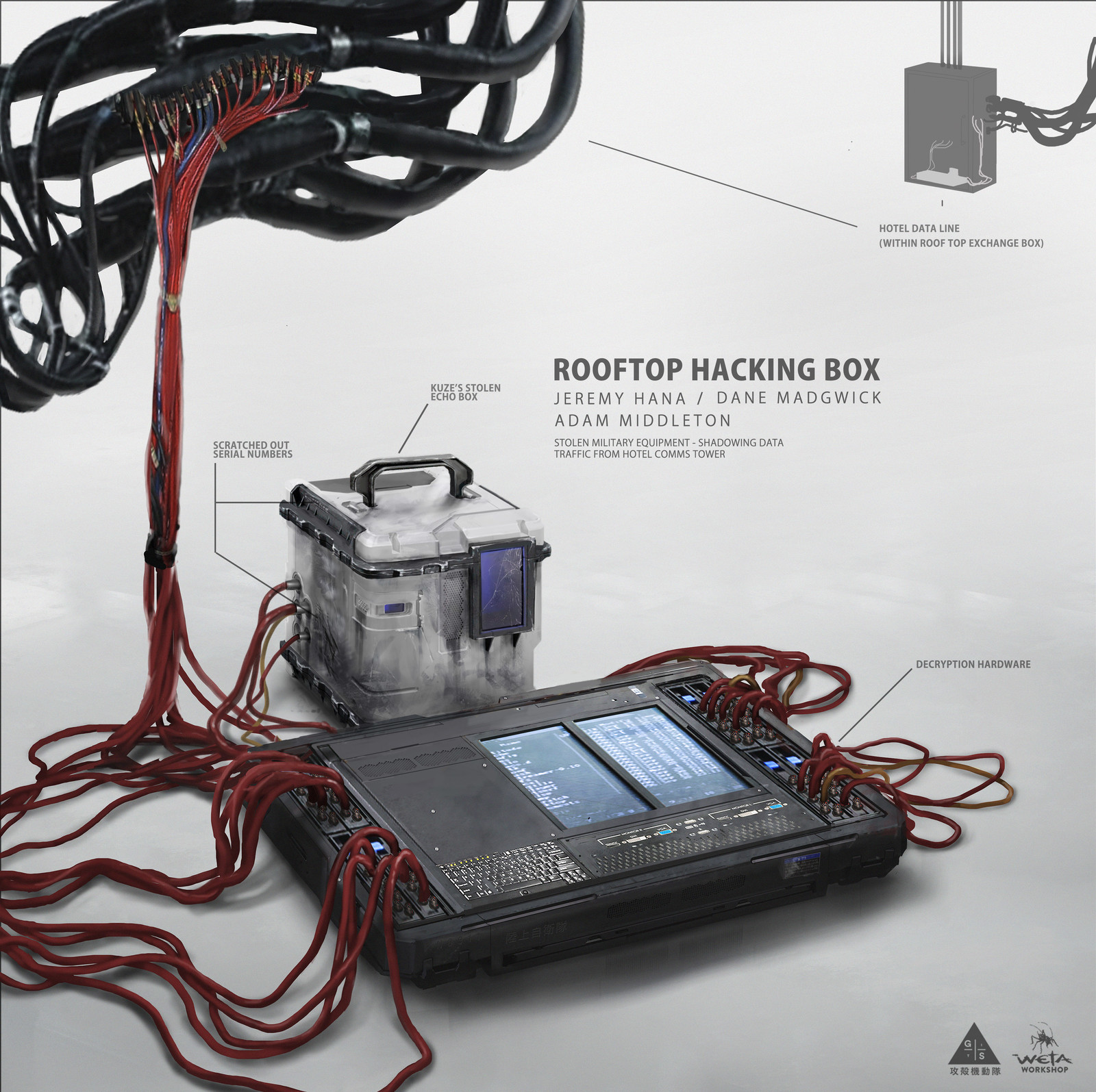 The Hacking Box was designed by Jeremy Hanna and Dane Madgwick - I just threw my Echo Box design in and added some extra cables - can never have enough cables.