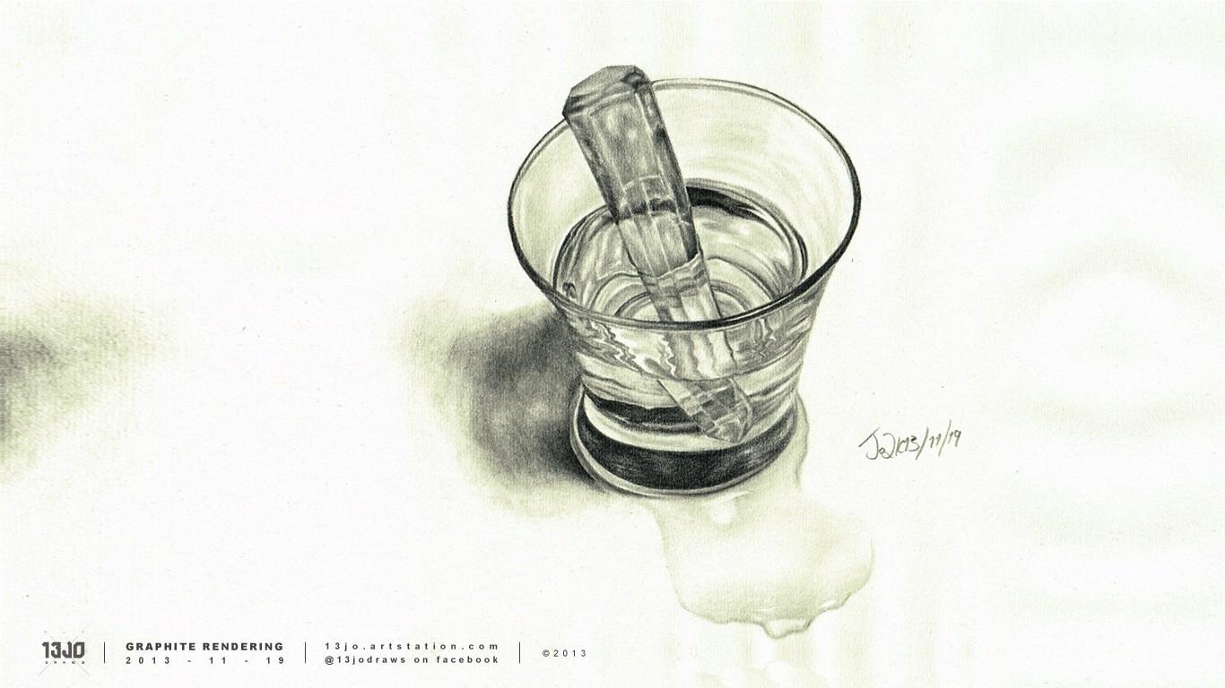 The mandatory glass of water study.