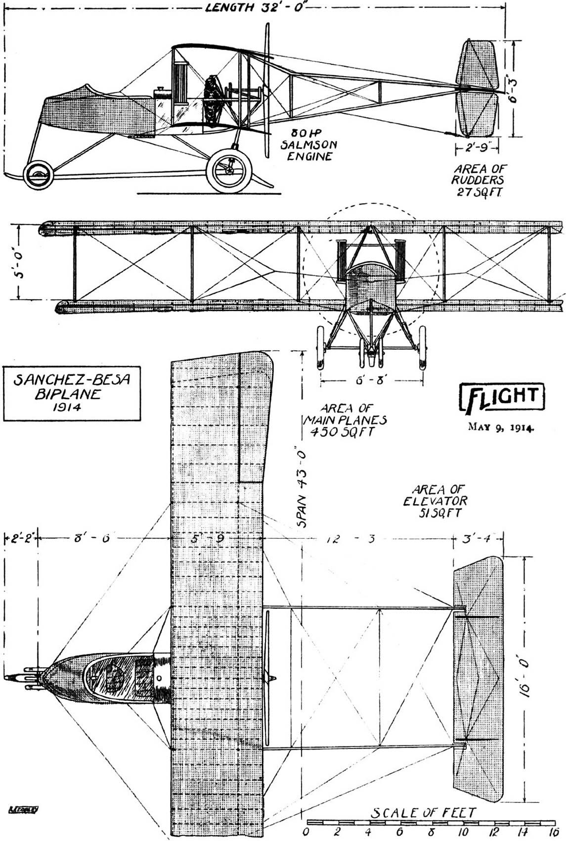 Artstation Sanchez Besa 80hp Biplane Camilo Rojas 572 Hemi Engine Diagram