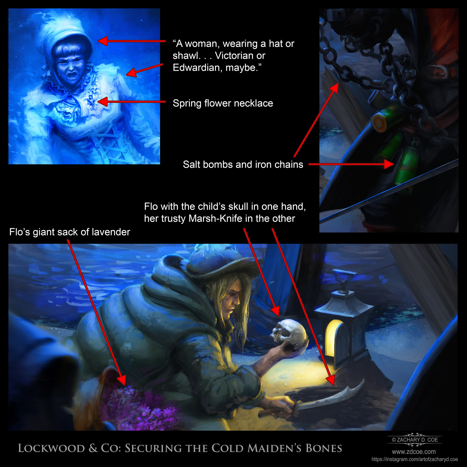 LOCKWOOD & CO: SECURING THE COLD MAIDEN'S BONES - Story Detail Callouts by Zachary D. Coe