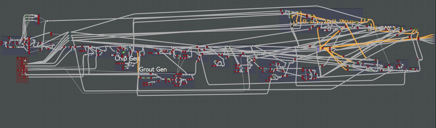 Nathan mackenzie graph