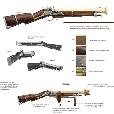 Mikael quites gd firearms blunderbuss final