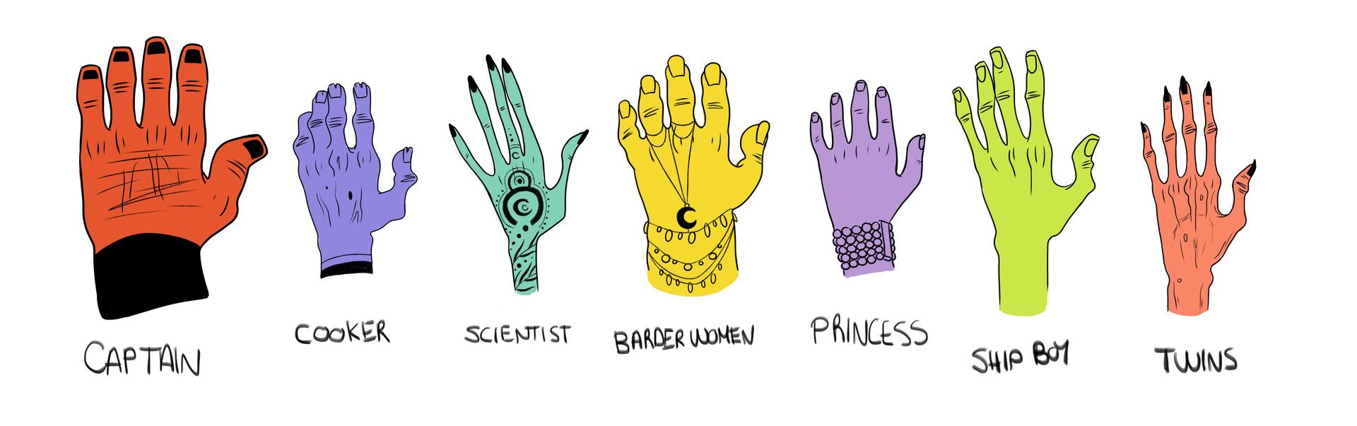 Sara ruiz prado hands