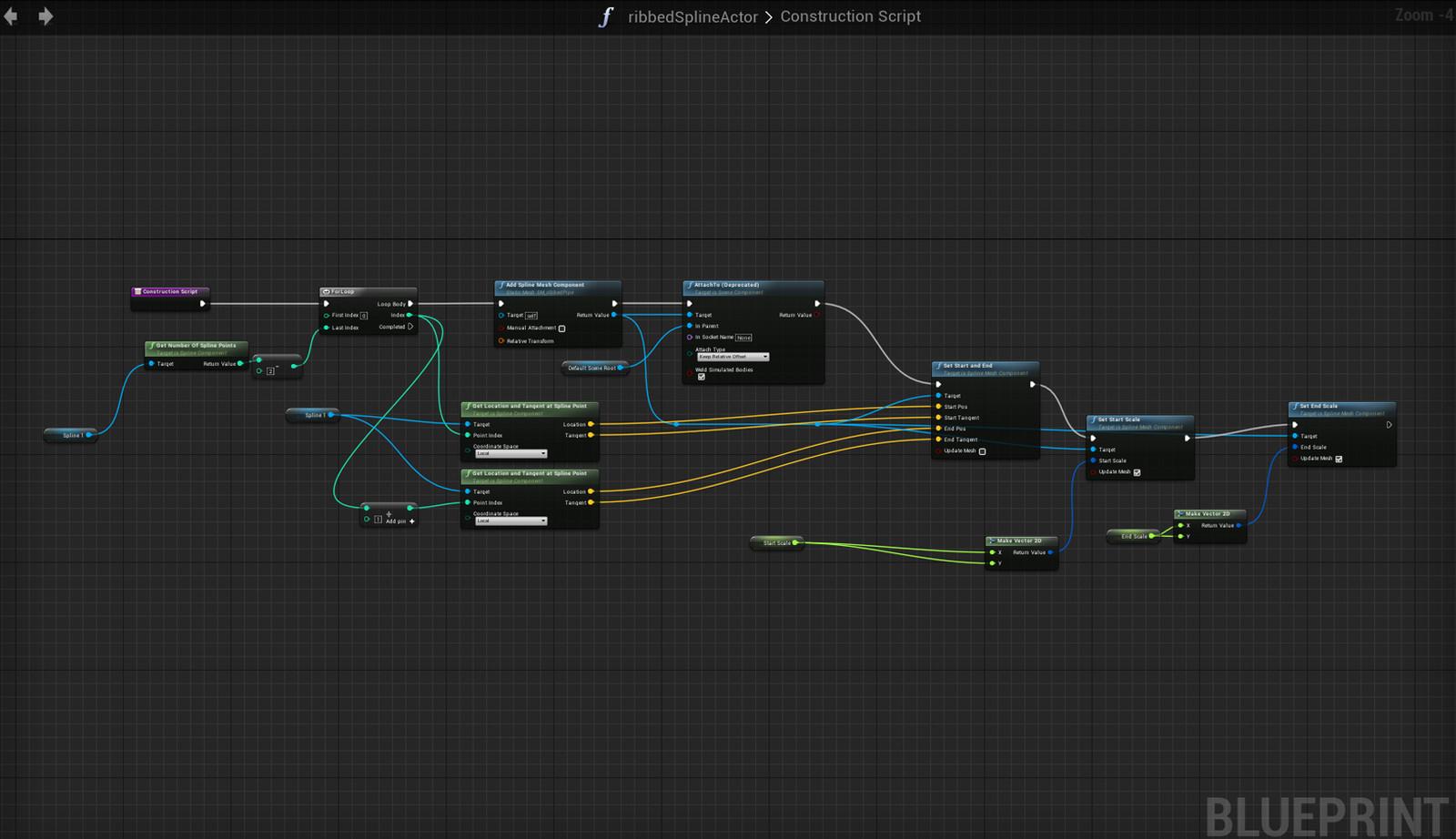 Spline Blueprint