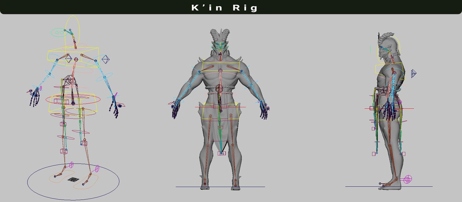 K'in Rig