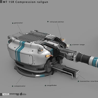 Concepts for Star conflict