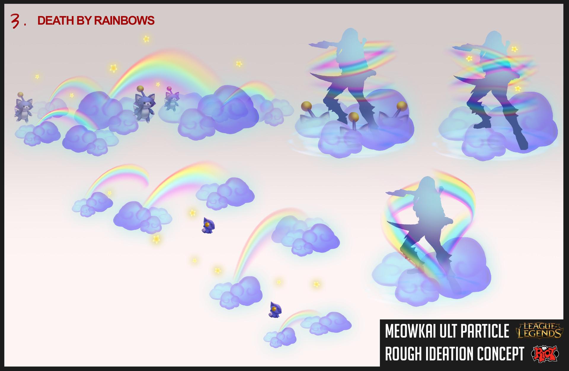 Thomas randby rainbows