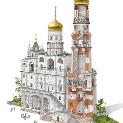 Max degtyarev bell 1