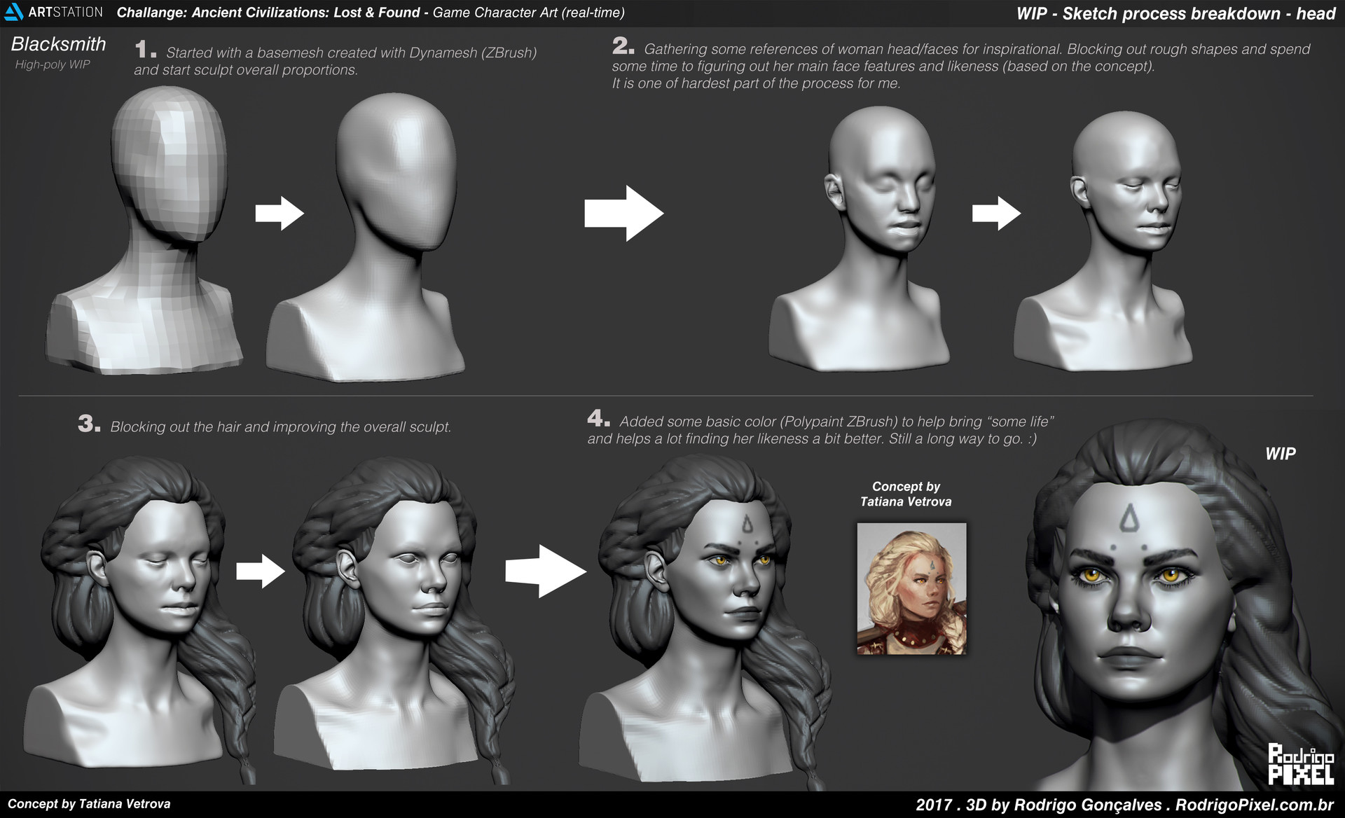 Character Design Tutorial Free : Blacksmith real time breakdowns by rodrigo goncalves