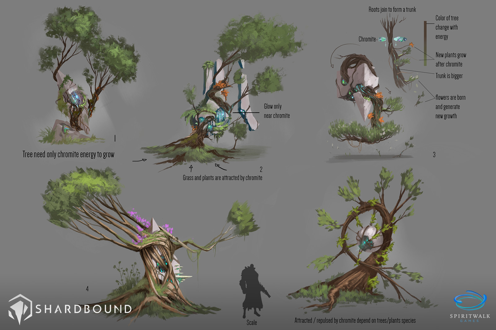 Corrupted Trees VisDev - Shardbound