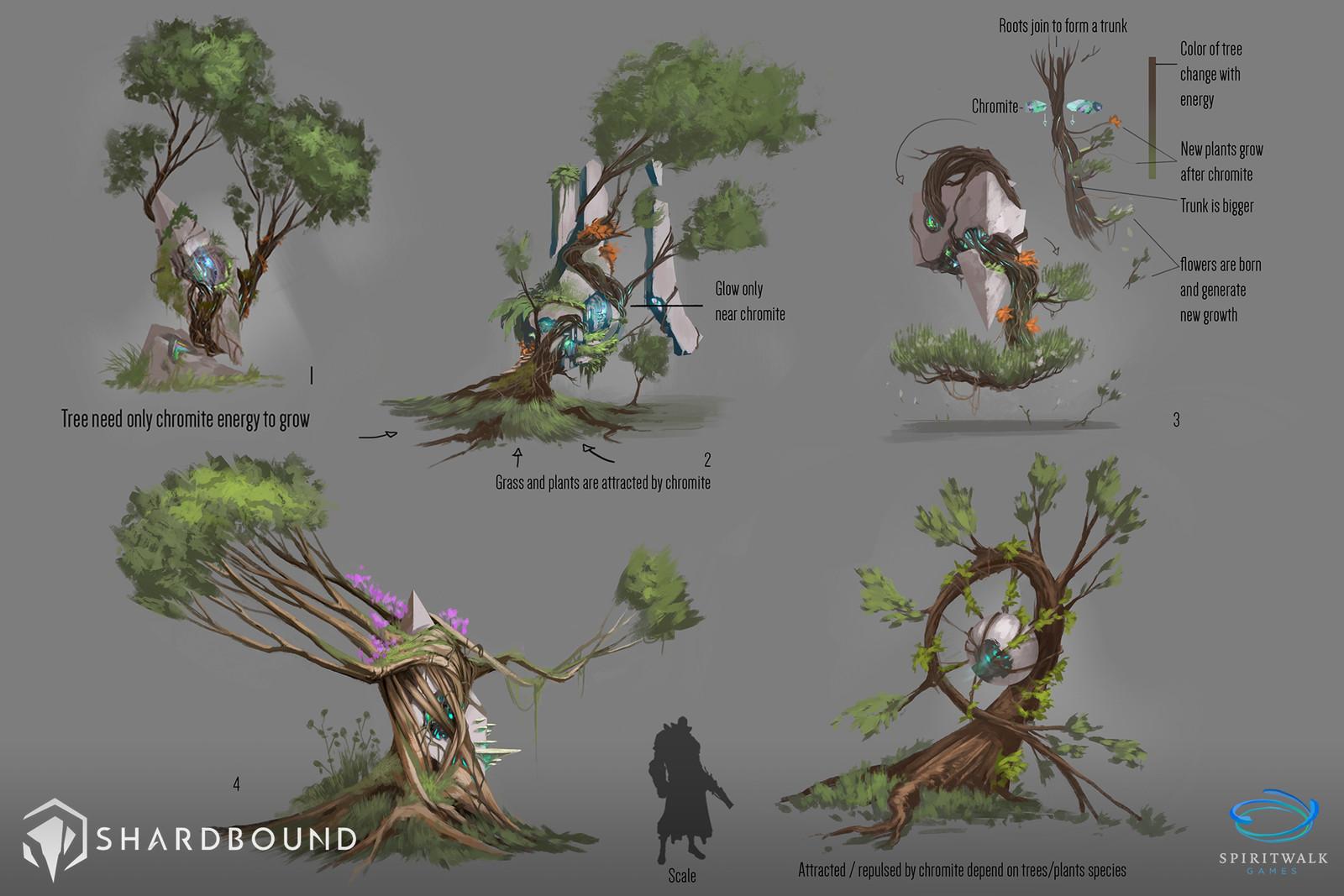 Corrupted Trees VisDev - Shardbound