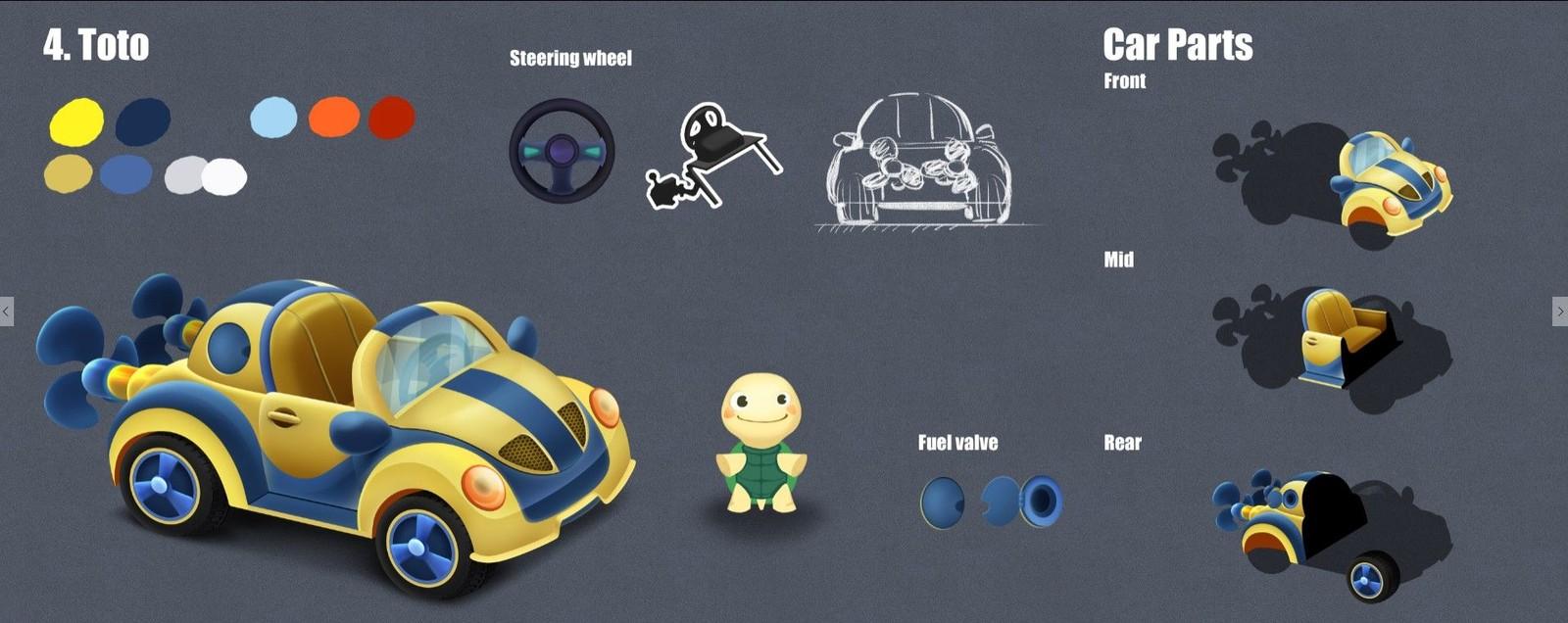 Car Design -  Volkswagen Beetle