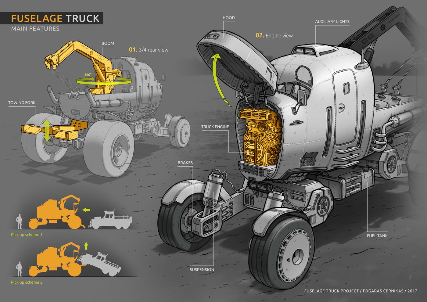 Edgaras cernikas fuselage truck features 1400x990 v1