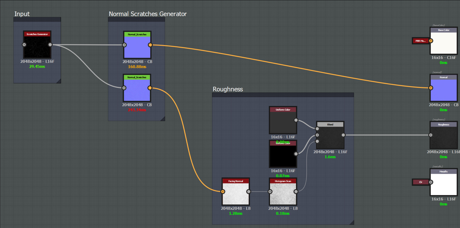 Graph. The green node is the normal scratches generator. The node takes any input, but grunges or scratches look best.