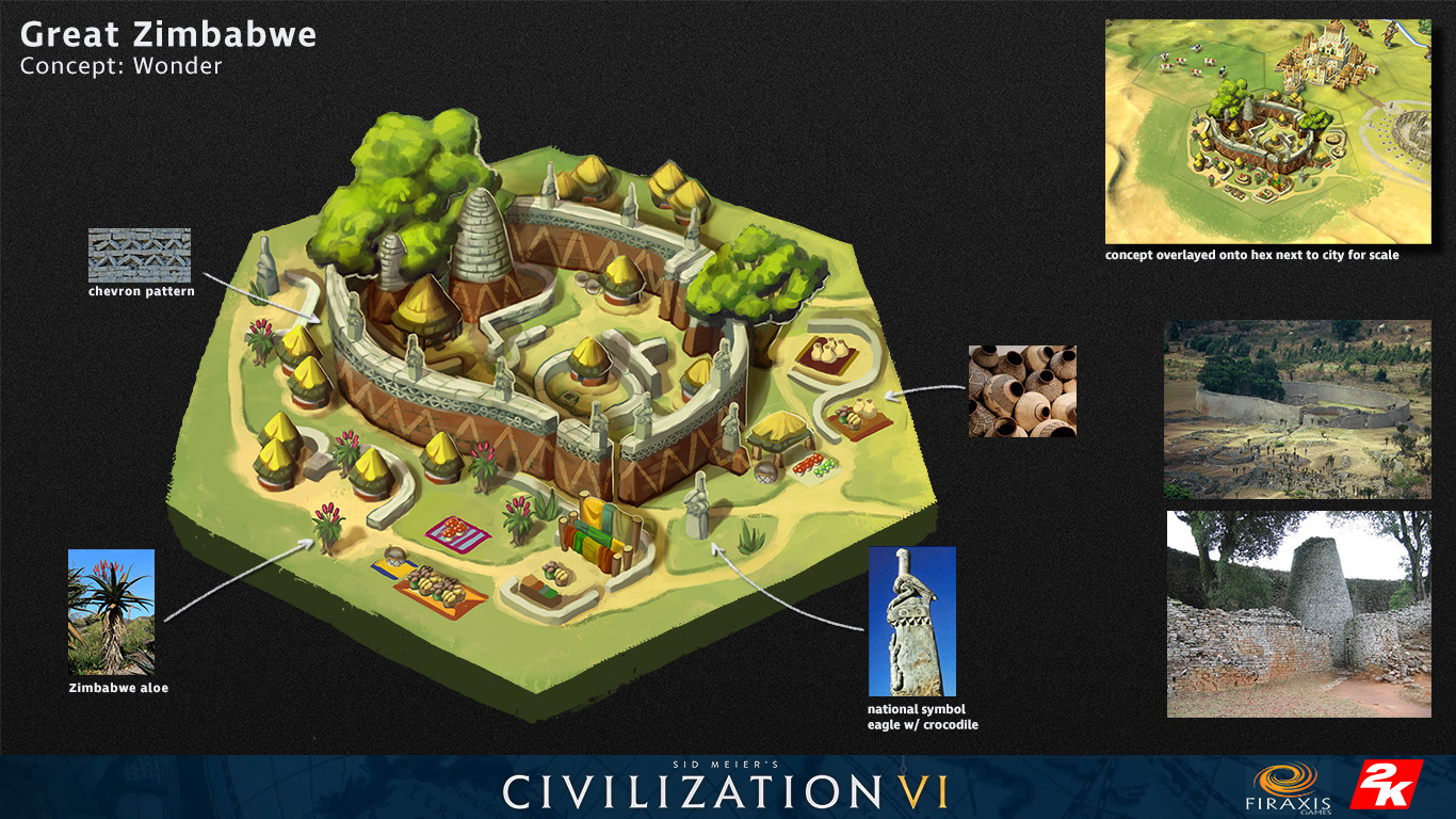 how to win civ 6