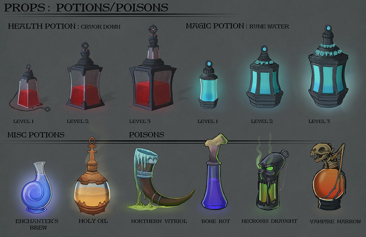 taryn meixner prop sheet potions and poisons