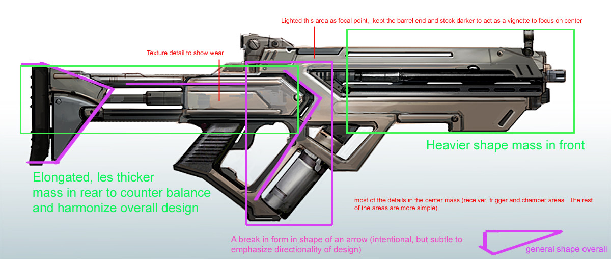 Brian yam final render weaponb design breakdown
