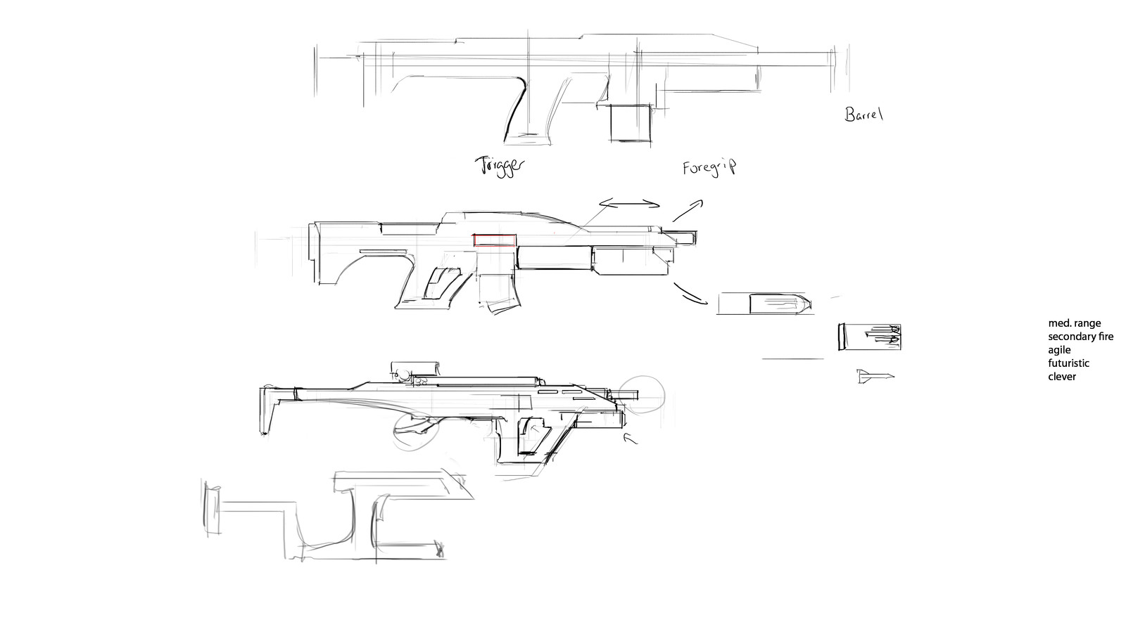 Initial sketch ideations - very loose ideas
