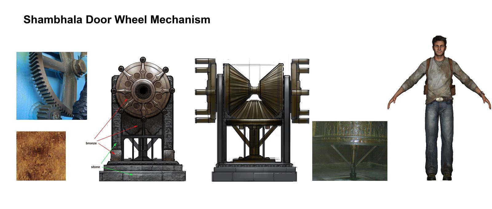 Shambhala gate opening crank wheel